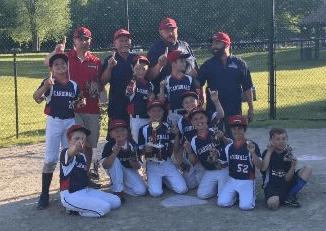 Tournaments – Total Sports Complex